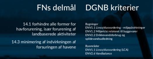 DGNB versus SDG 14